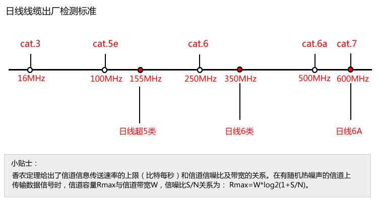 频率科普.jpg